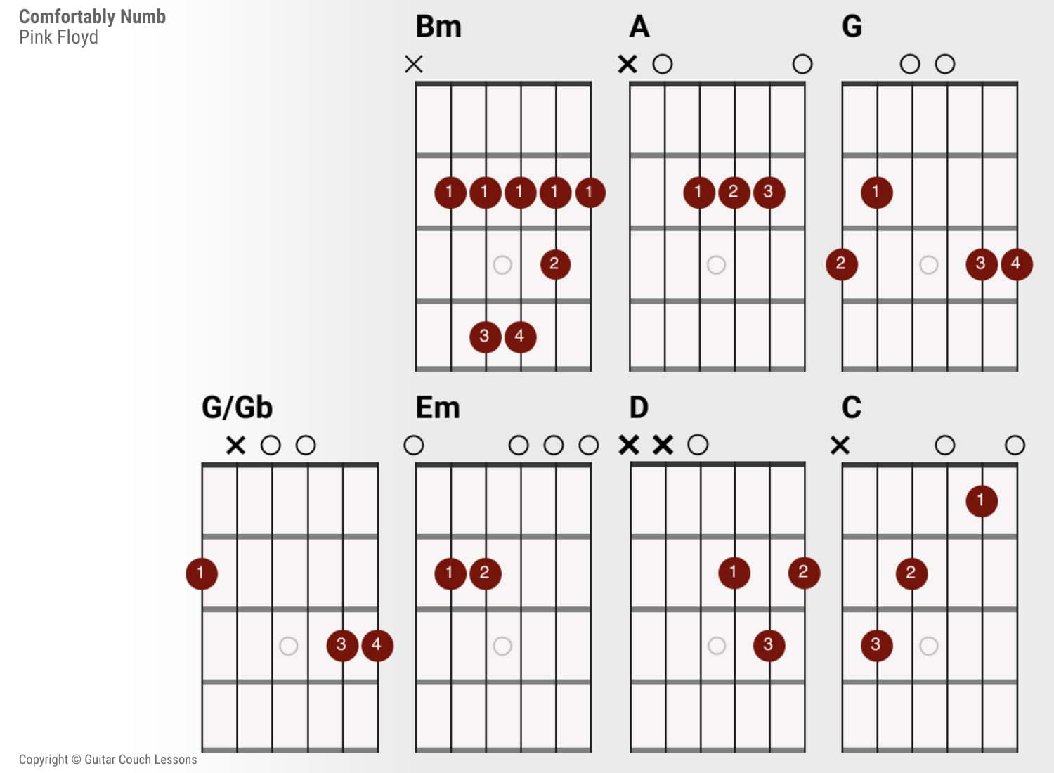 How To Play Comfortably Numb | Pink Floyd | Guitar Couch Lessons